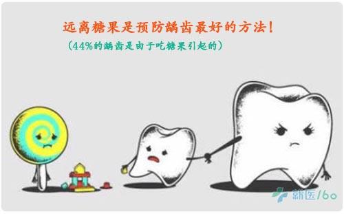 幼儿园蛀牙手绘图