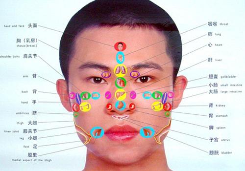 面部保养正确步骤