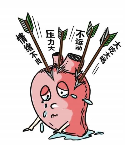 健康资讯卡通_